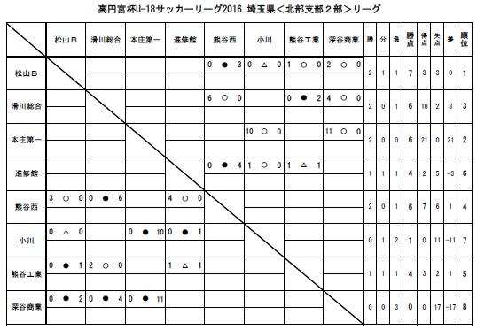 U18_5_8